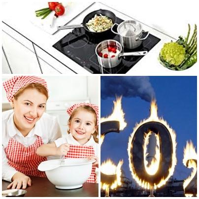Bếp từ an toàn và tiết kiệm cho ngày tết