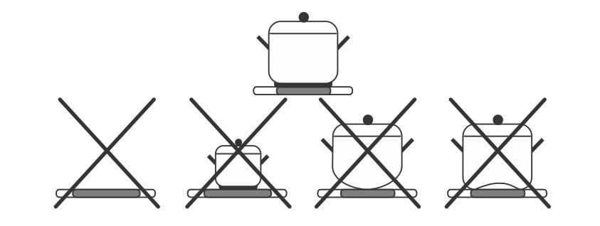 Chọn nồi đun nấu cho bếp từ