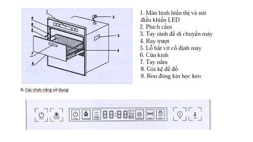 Tìm hiểu về máy sấy bát