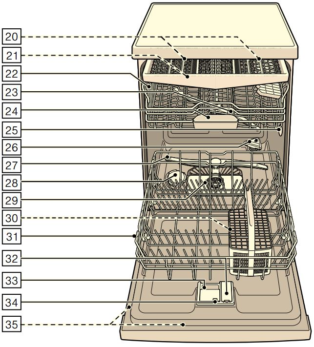 Cấu tạo máy rửa bát Bosch SMS88TI36E