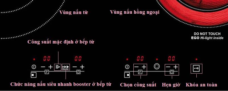 Bảng điều khiển bếp điện từ Benza BZ 682 SIH