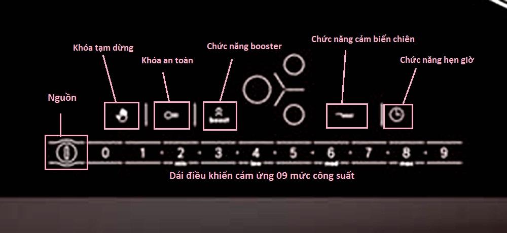 Bảng điều khiển trực tiếp với các chức năng ưu việt