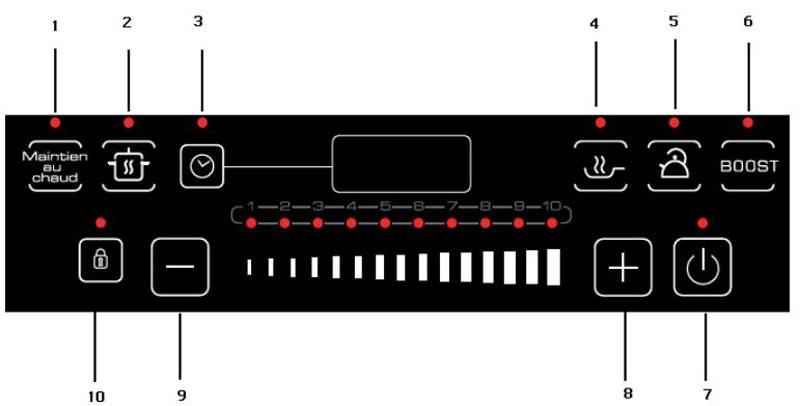 Các nút chức năng trên bàn phím bếp từ đơn Brandt