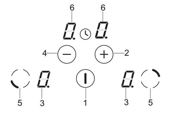 Bảng điều khiển bếp domino điện từ Amica PI3512TF