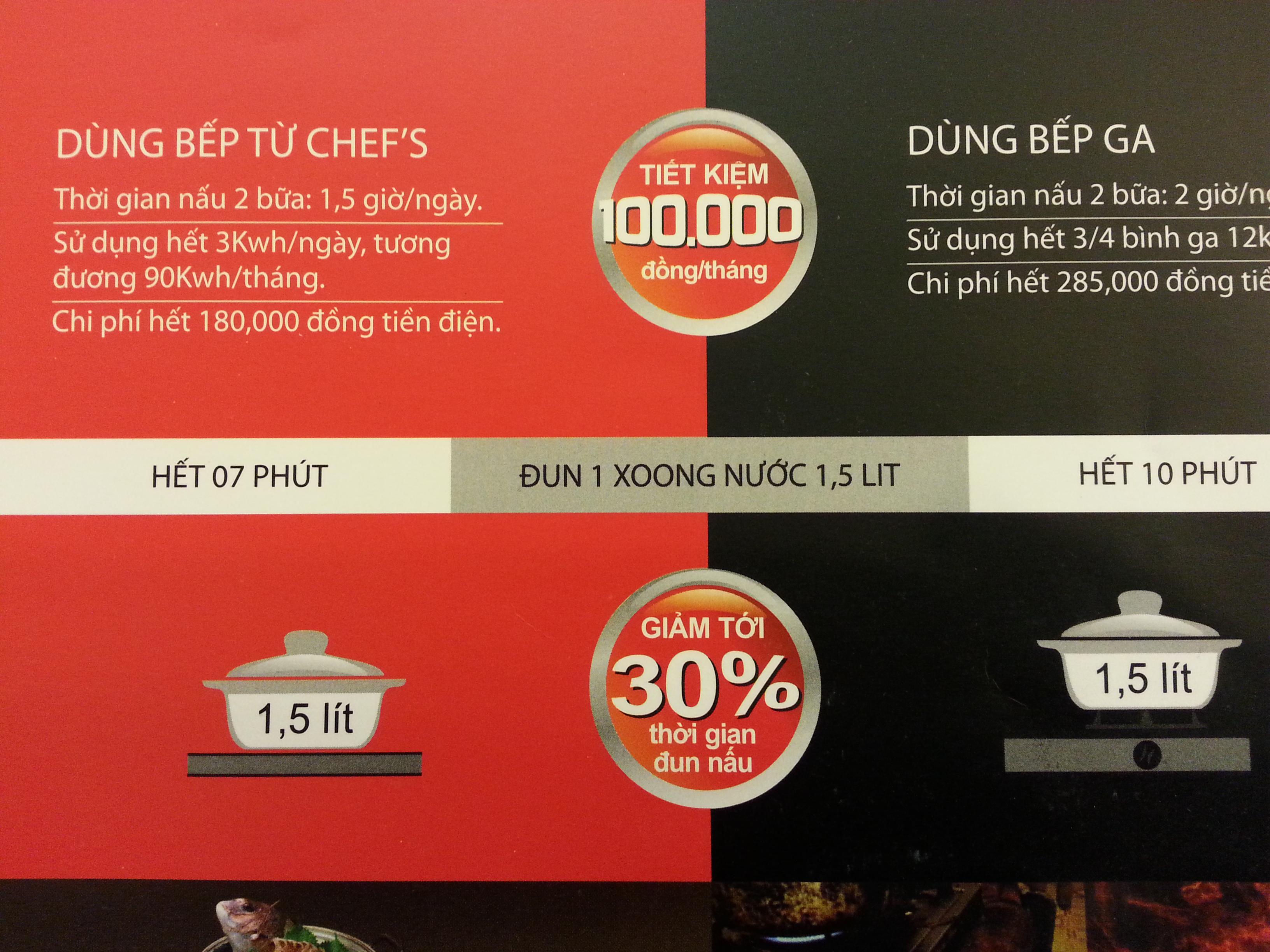 Tiết kiệm với bếp từ Chefs