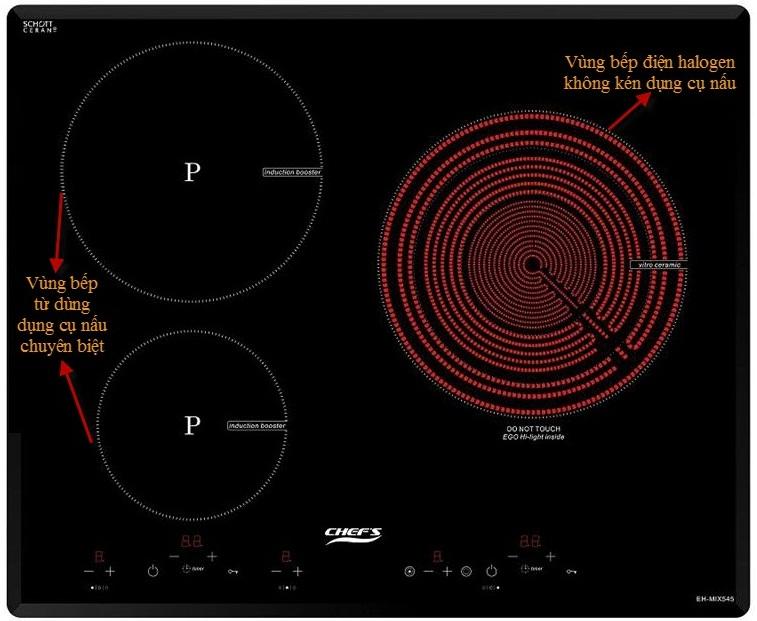 Ưu điểm vượt trội của bếp từ EH-MIX545