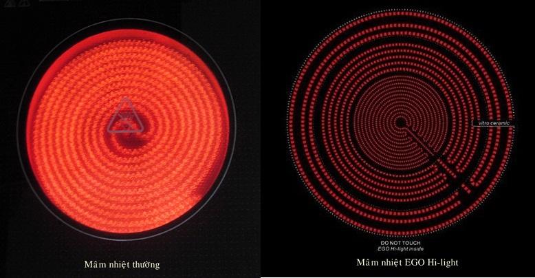 So sánh mâm nhiệt của bếp điện từ Chefs EH-MIX545