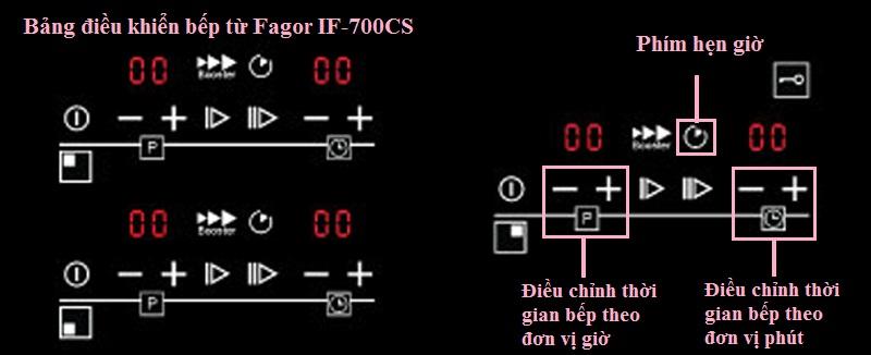 bảng điều khiển bếp từ Fagor IF-700CS