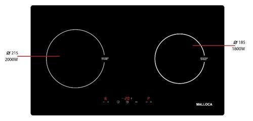 công suất nấu của 2 vùng bếp