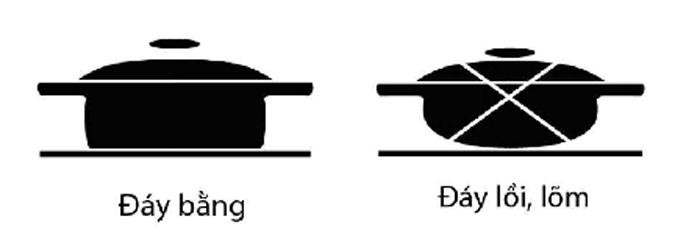 Sử dụng nồi có đáy bằng cho bếp điện