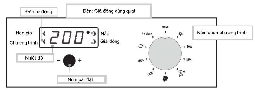Bảng điều khiển chọn chức năng nấu