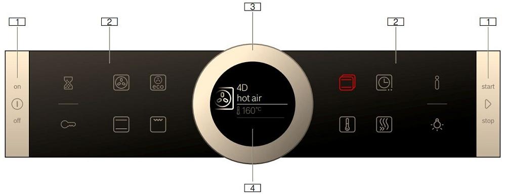 Bảng điều khiển lò nướng Bosch
