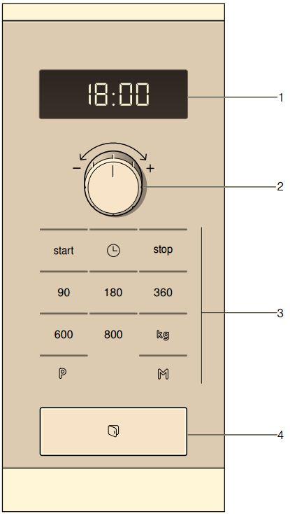 Điều khiển lò vi sóng Bosch HMT75M624B