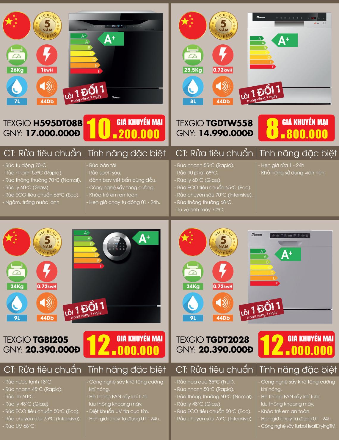 Khuyến mại máy rửa Bát Texgio 8 bộ