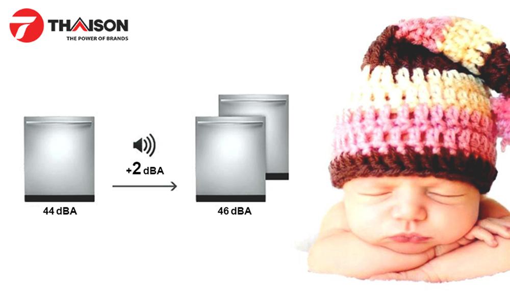 Khả năng cách âm cực tốt của máy rửa bát Bosch.