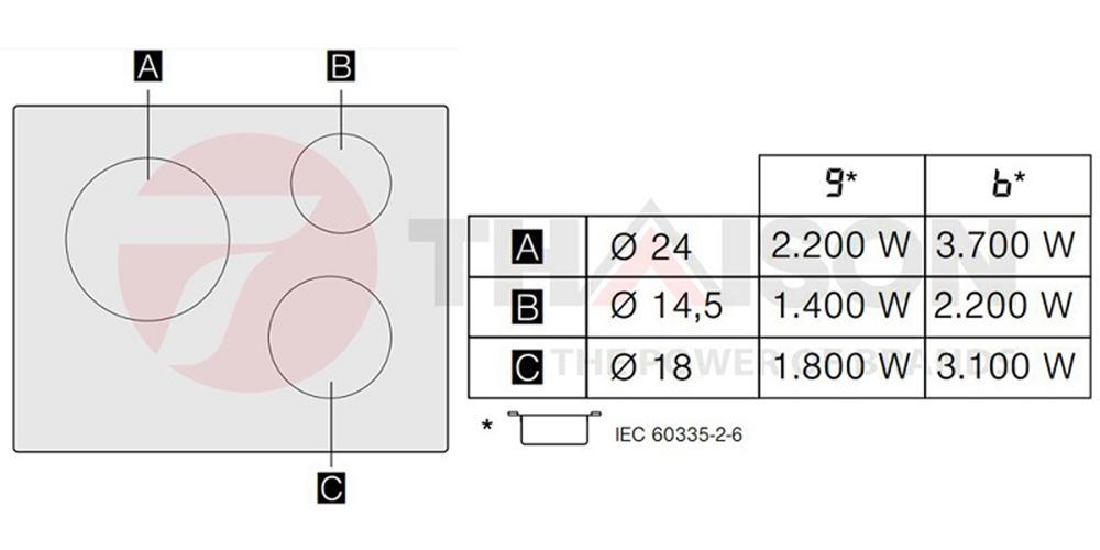 Kích thước vùng nấu Bosch PUC631BB2E