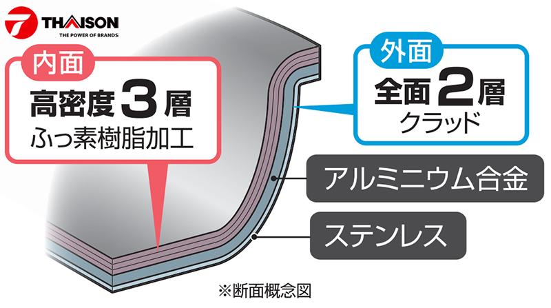 Chảo chống dính Nhật Bản