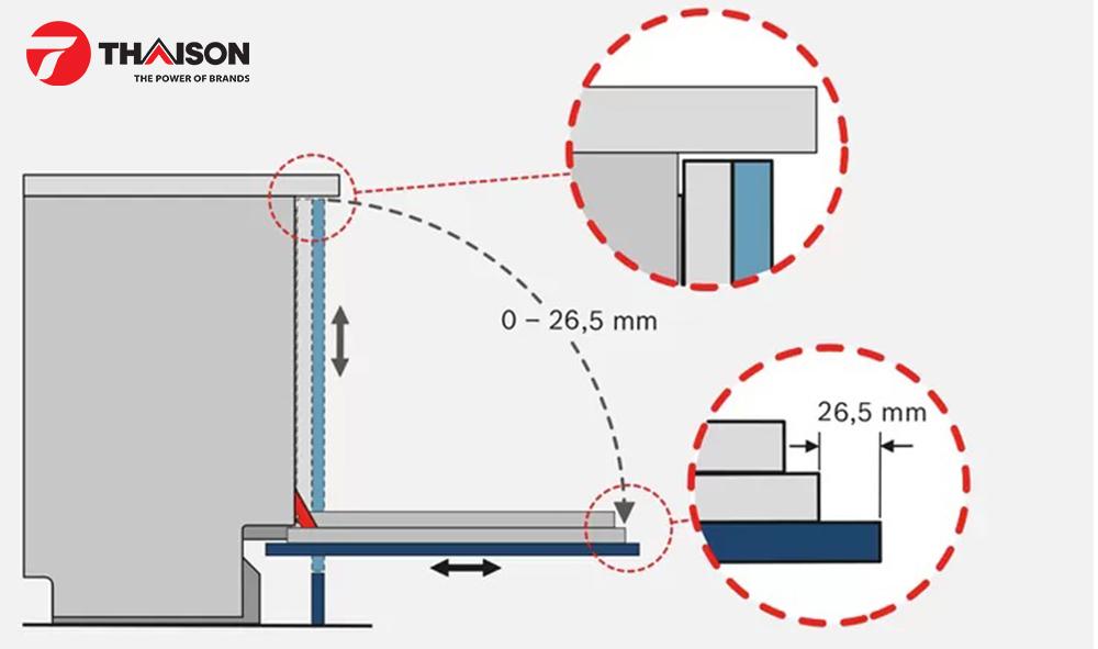 Bản lề Vario của mảy rửa bát Bosch