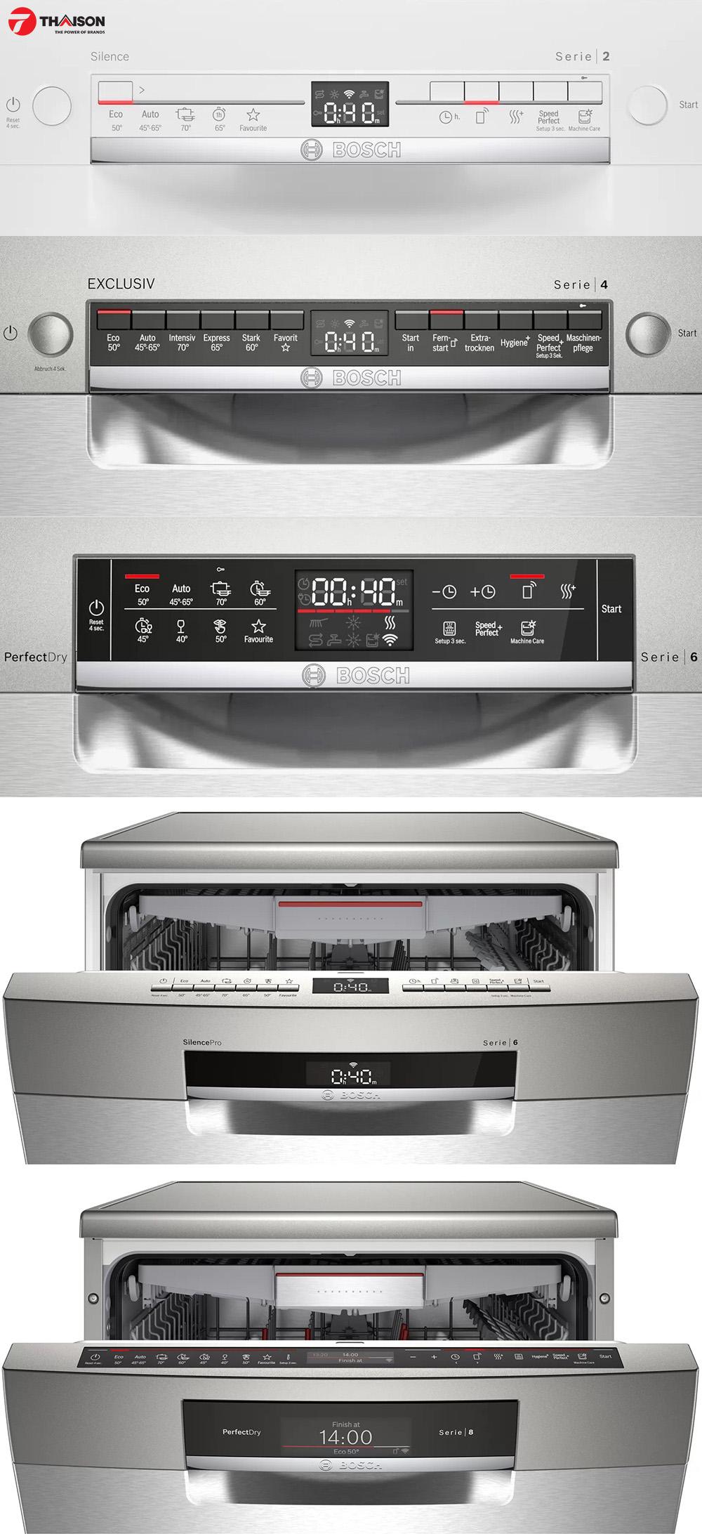 Bảng điều khiển máy rửa bát Bosch model 2021.