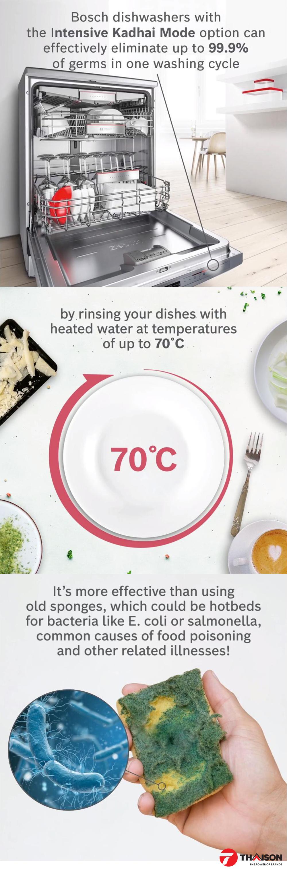 Tính năng rửa chuyên sâu – Intensive 70oC.