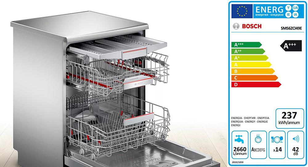 Mức tiêu thụ năng lượng của máy rửa bát Bosch SMS6ZCI49E.