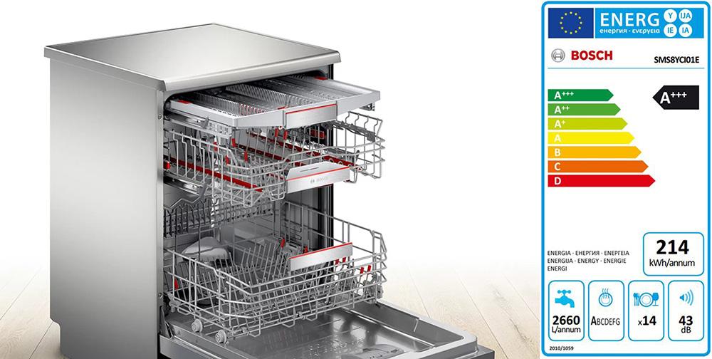 Nhãn năng lượng máy rửa bát Bosch SMS8YCI01E.