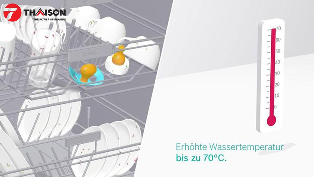 Nhiệt độ cao giúp khả năng diệt khuẩn rất tốt cho người bị dị ứng.
