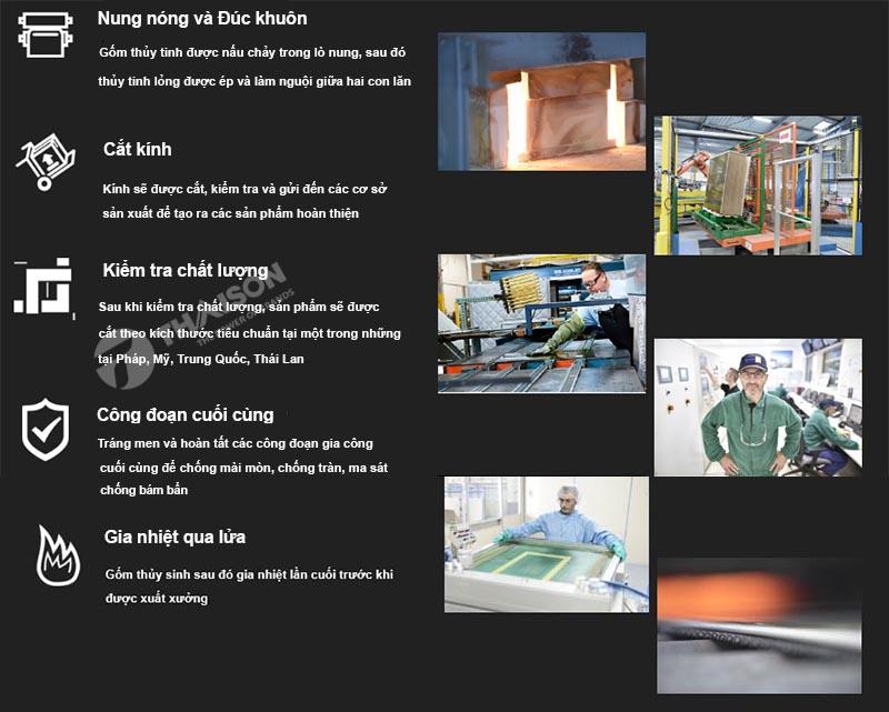Quy trình sản xuất kính Euro Kera