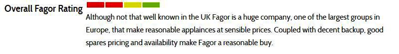 Phản hồi về bếp từ Fagor