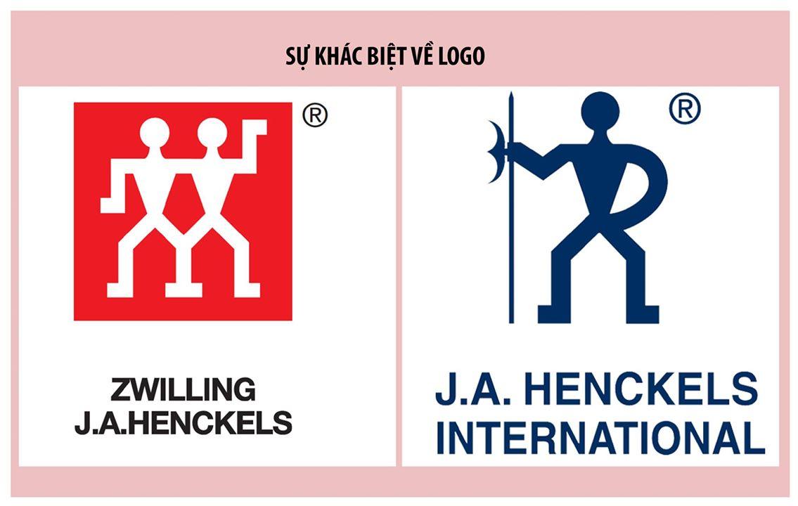 Zwilling J A Henckels và Zwilling International