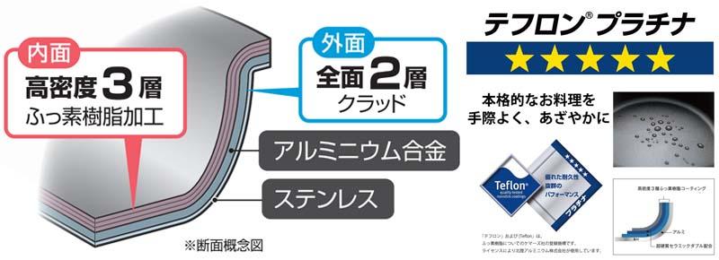 Chảo chống dính Hokua Nhật Bản có bền không