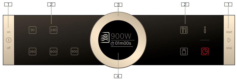Bảng điều khiển lò vi sóng Bosch