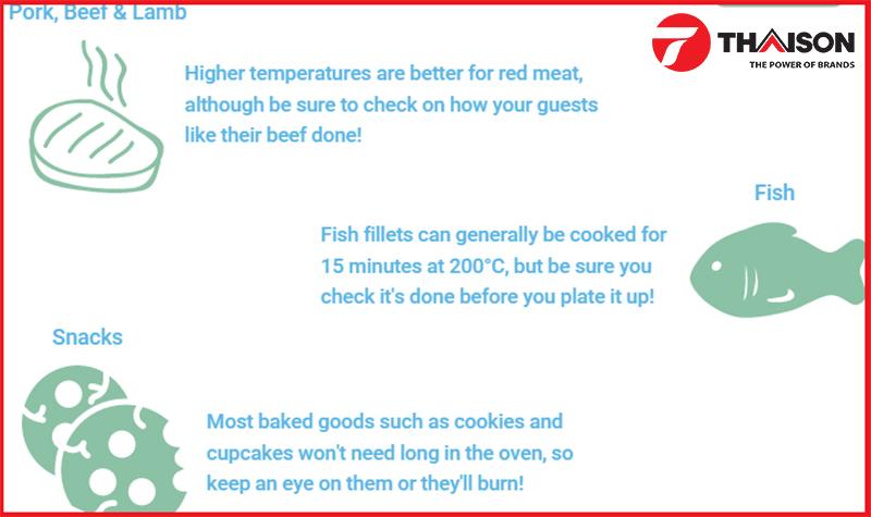 Nướng cá, hải sản ở mức nhiệt 175℃ - 220℃ trong vòng 20 - 30 phút
