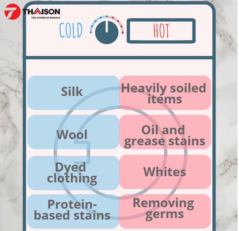 Giặt nước lạnh hay nước nóng: Lựa chọn phù hợp