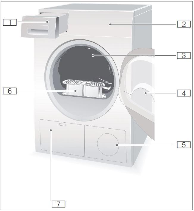 Máy sấy quần áo Bosch WTb86201SG