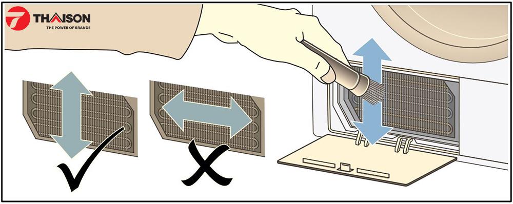 Kiểm tra và làm sạch độ bẩn của bộ trao đổi nhiệt.
