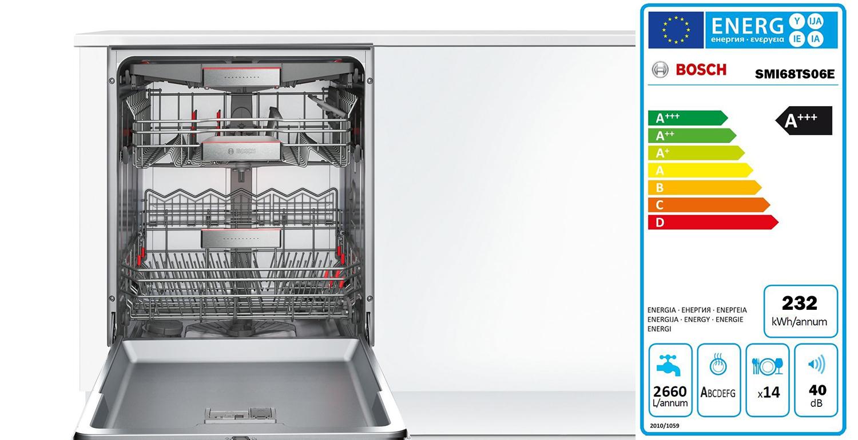 Nhãn năng lượng máy rửa bát Bosch SMI68TS06E.