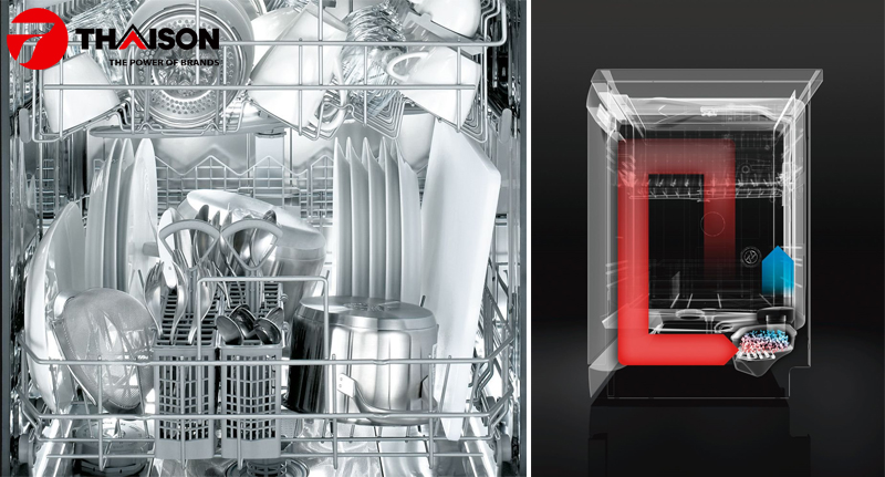 Máy rửa bát Bosch Serie 6