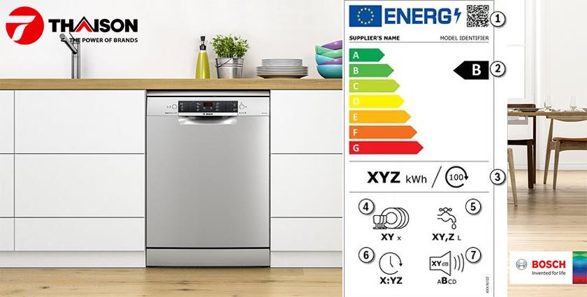 Nhãn năng lượng mới của Bosch