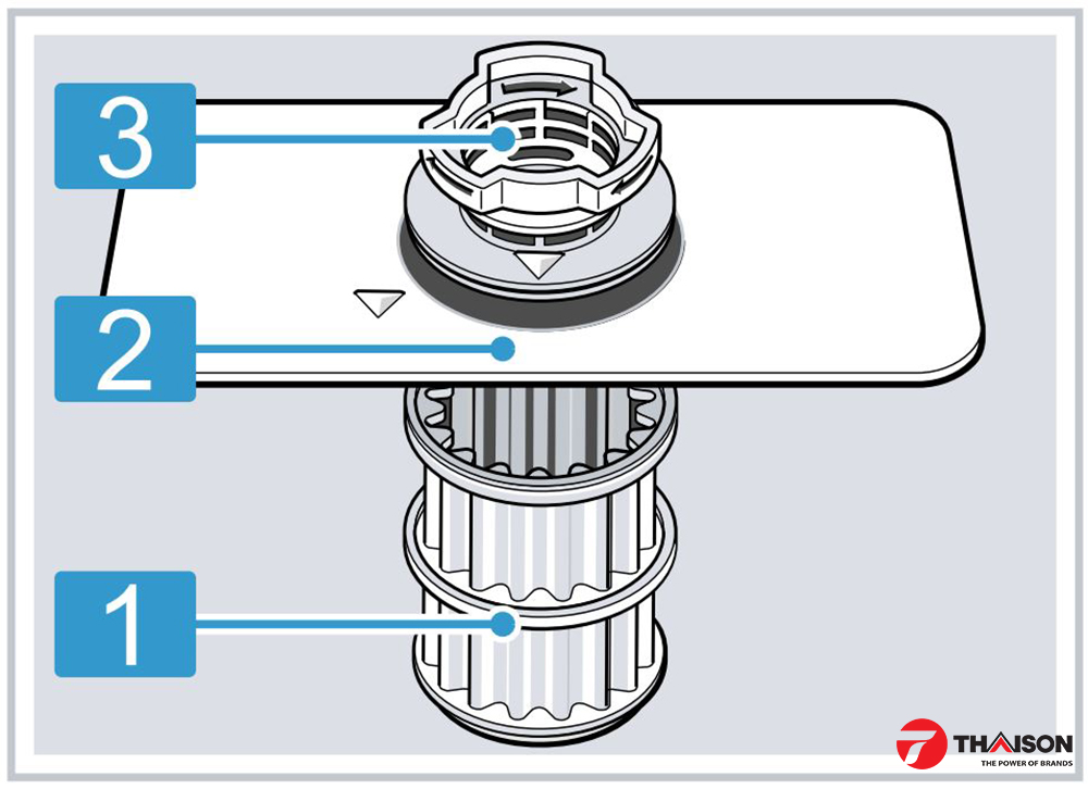 Hệ thống lọc máy rửa bát Bosch